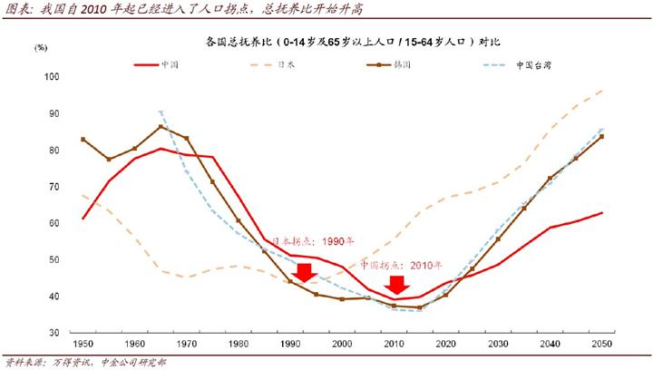 揭阳十四五规划gdp_汪涛 十四五 规划预计进一步淡化GDP增长目标